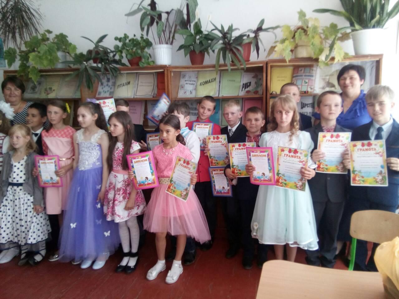 Випускне свято учнів 4 класу